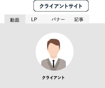 クライアントサイト